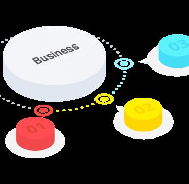 3つのビジネス